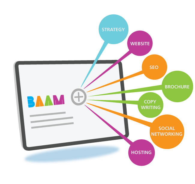 BAAM campaigns